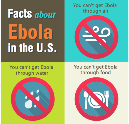 Media: Thanks for the news about Ebola – now what do I do?