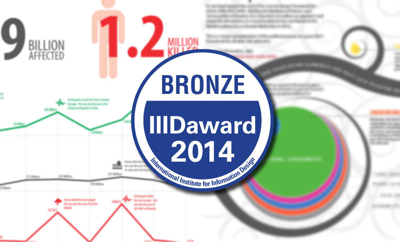 Disaster graphics get bronze prize for international information design award